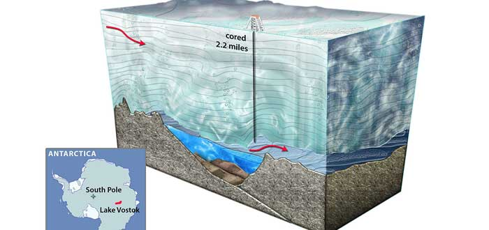 10 Curiosities of the mysterious Lake Vostok 3