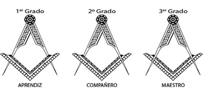 The Symbol Of The Freemasons Represents Life Persona